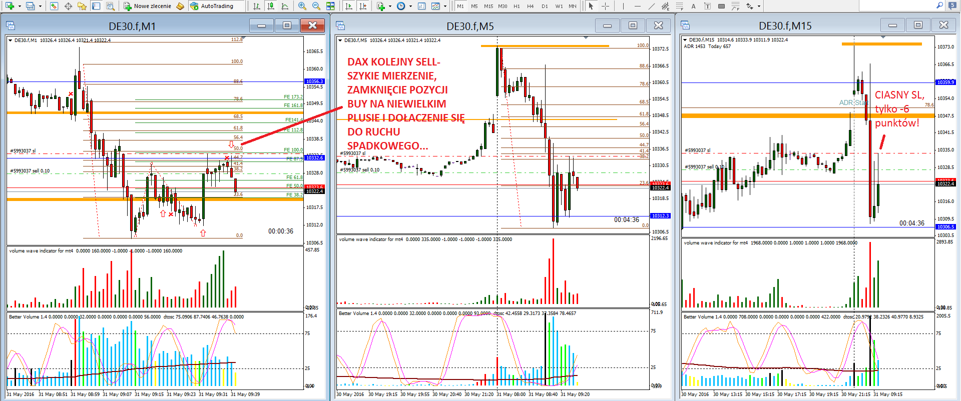 Scalping the dax trading system