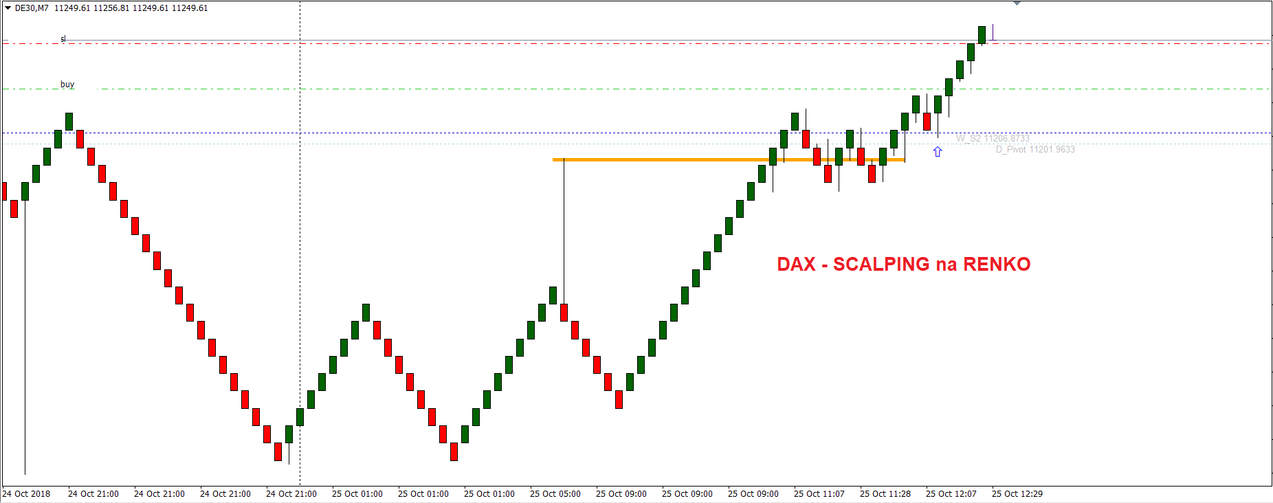 Forex price action scalping torrent