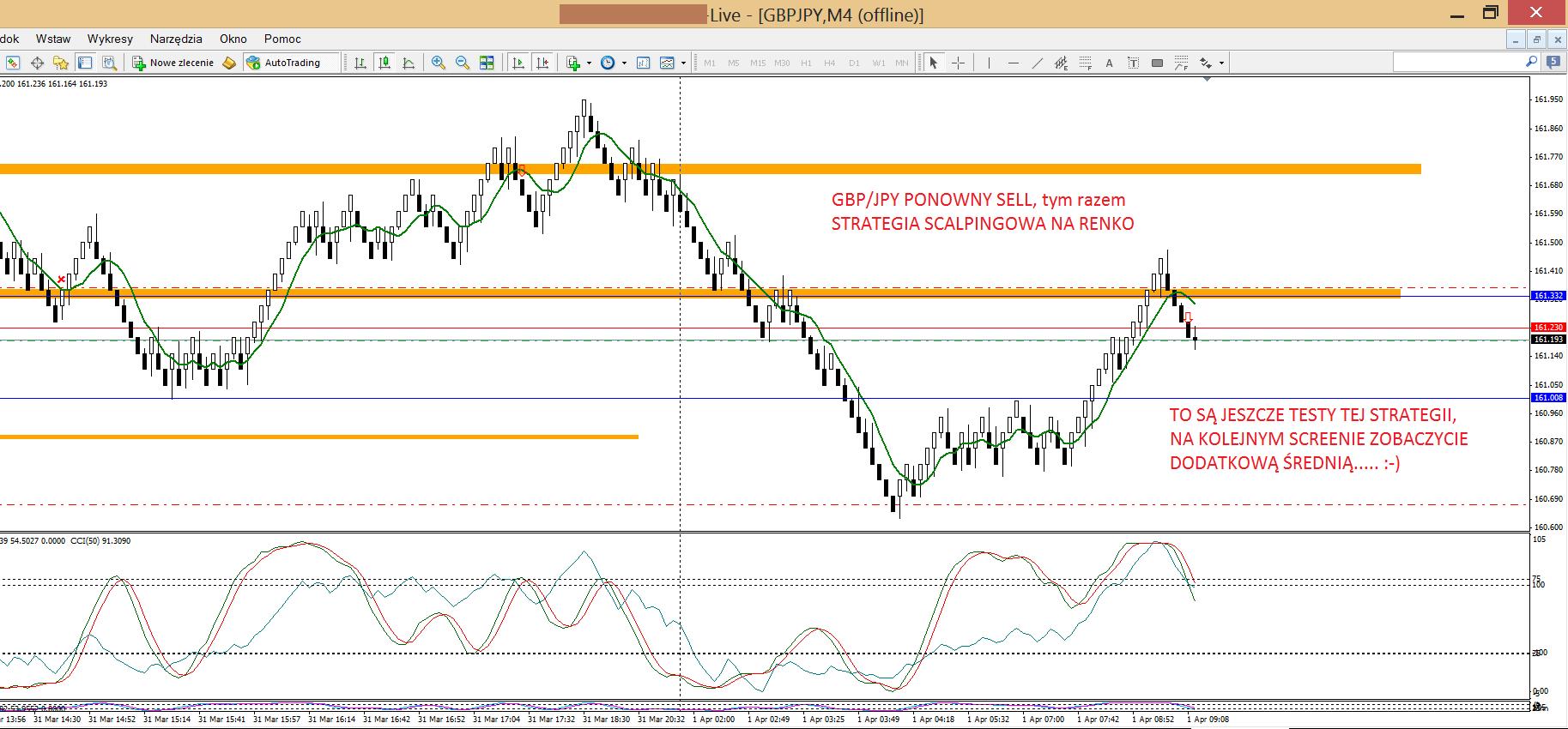1-forex-scalping-skuteczna strategia na forex-renko-scalping na renko-trading-trader-dax-waluty