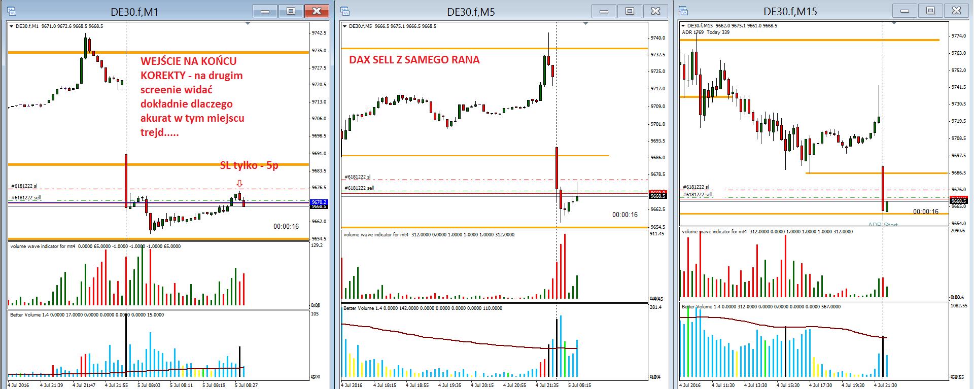 1-forex-skuteczna strategia-myforex-trader-trading-waluty-dax-prosta strategia tradingowa-broker-sukces-wolumen-vsa-świec japońskie-formacje świecowe-poziomy fibo-scalping