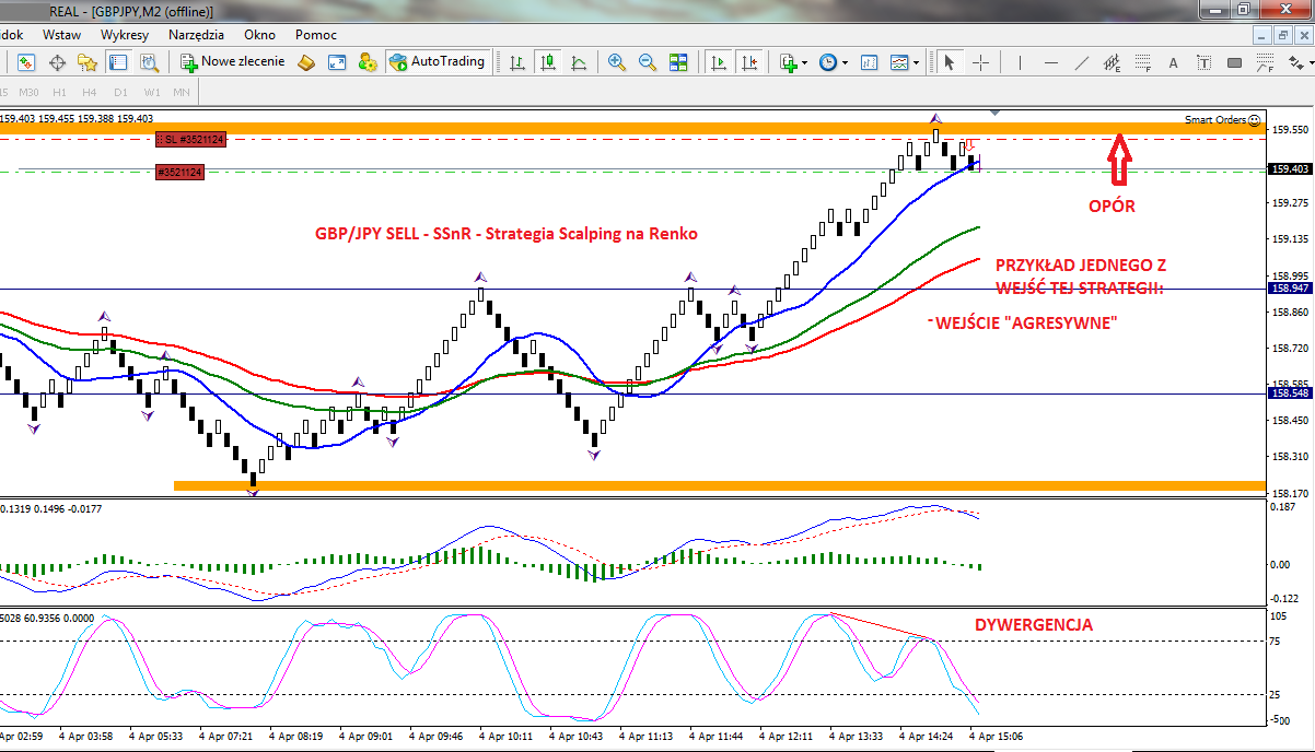 1-forex-sukces-marzenia-trading-scalping-skuteczna strategia-bogactwo-broker-myforex-dax-waluty-renko