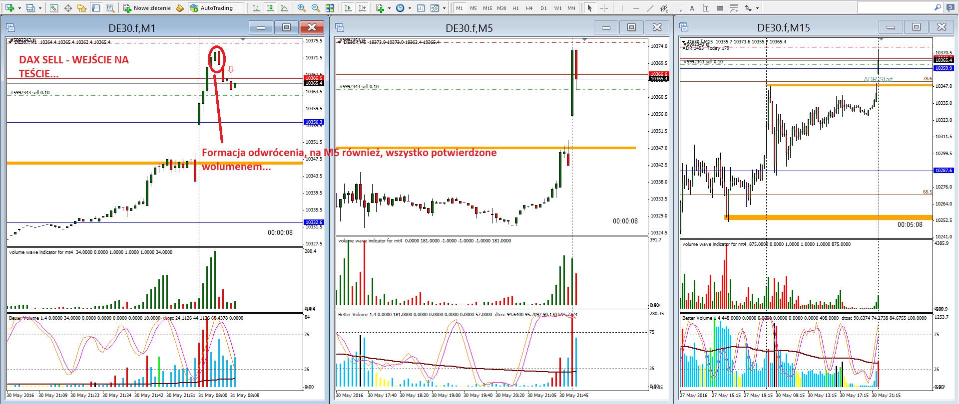 1-renko-scalping na renko-forex-skuteczna strategia-myforex-trader-trading-waluty-dax-prosta strategia tradingowa-broker-sukces-wolumen-vsa-świece japońskie-trading
