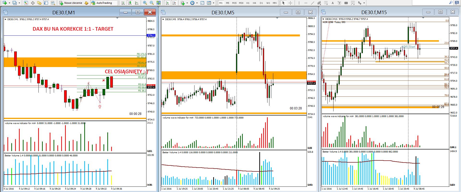 10-forex-skuteczna strategia-myforex-trader-trading-waluty-dax-prosta strategia tradingowa-broker-sukces-wolumen-vsa-świec japońskie-formacje świecowe-poziomy fibo-scalping