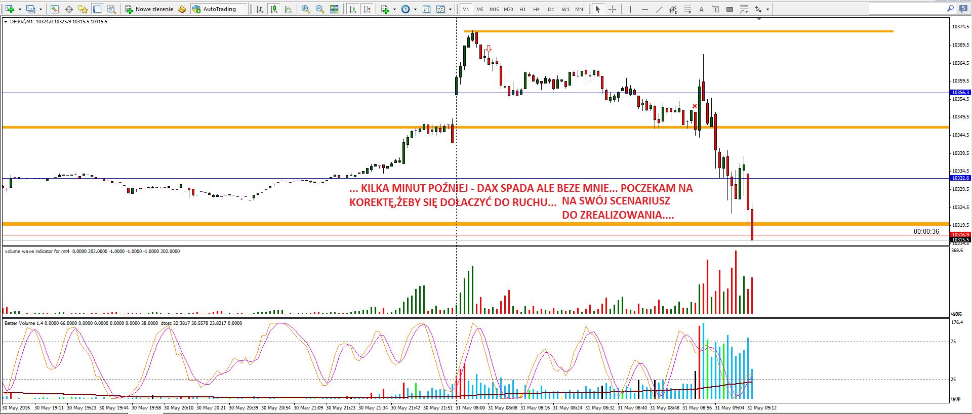 10-renko-scalping na renko-forex-skuteczna strategia-myforex-trader-trading-waluty-dax-prosta strategia tradingowa-broker-sukces-wolumen-vsa-świece japońskie-trading