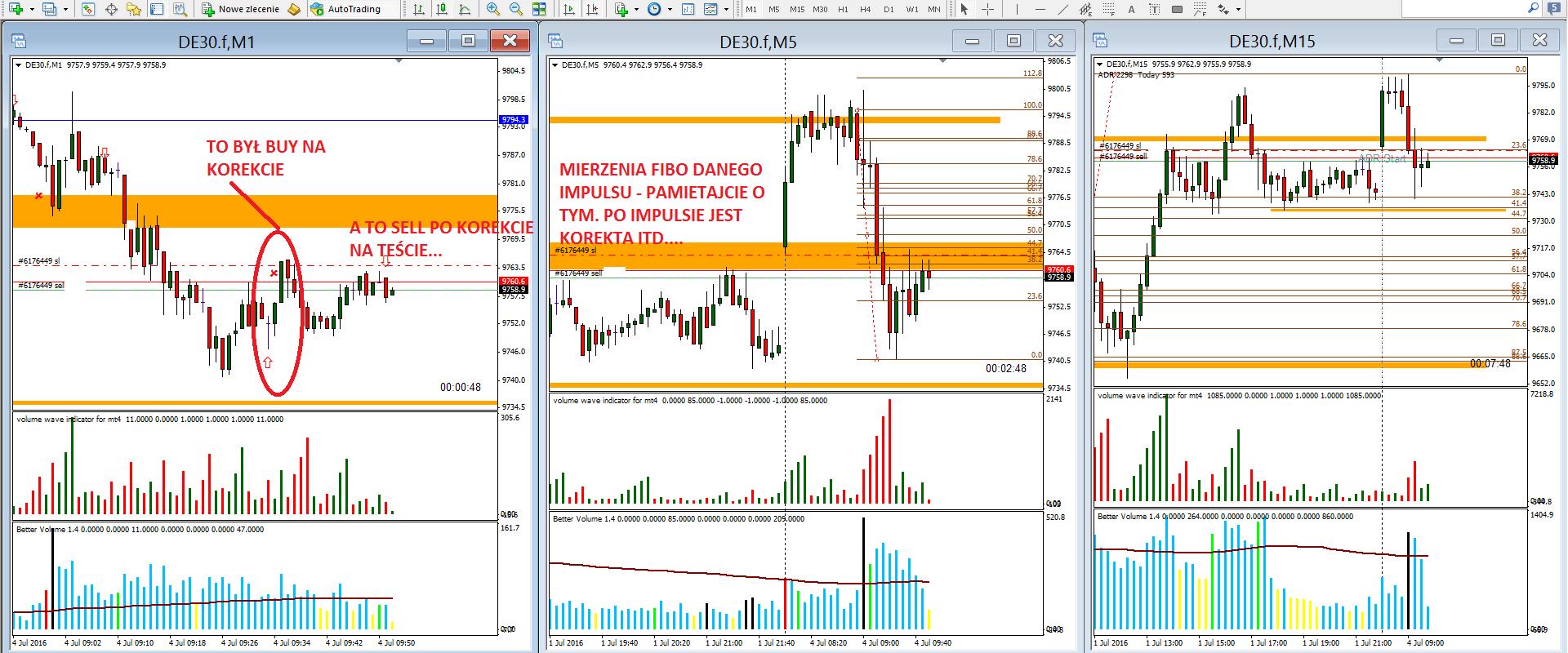 11-forex-skuteczna strategia-myforex-trader-trading-waluty-dax-prosta strategia tradingowa-broker-sukces-wolumen-vsa-świec japońskie-formacje świecowe-poziomy fibo-scalping