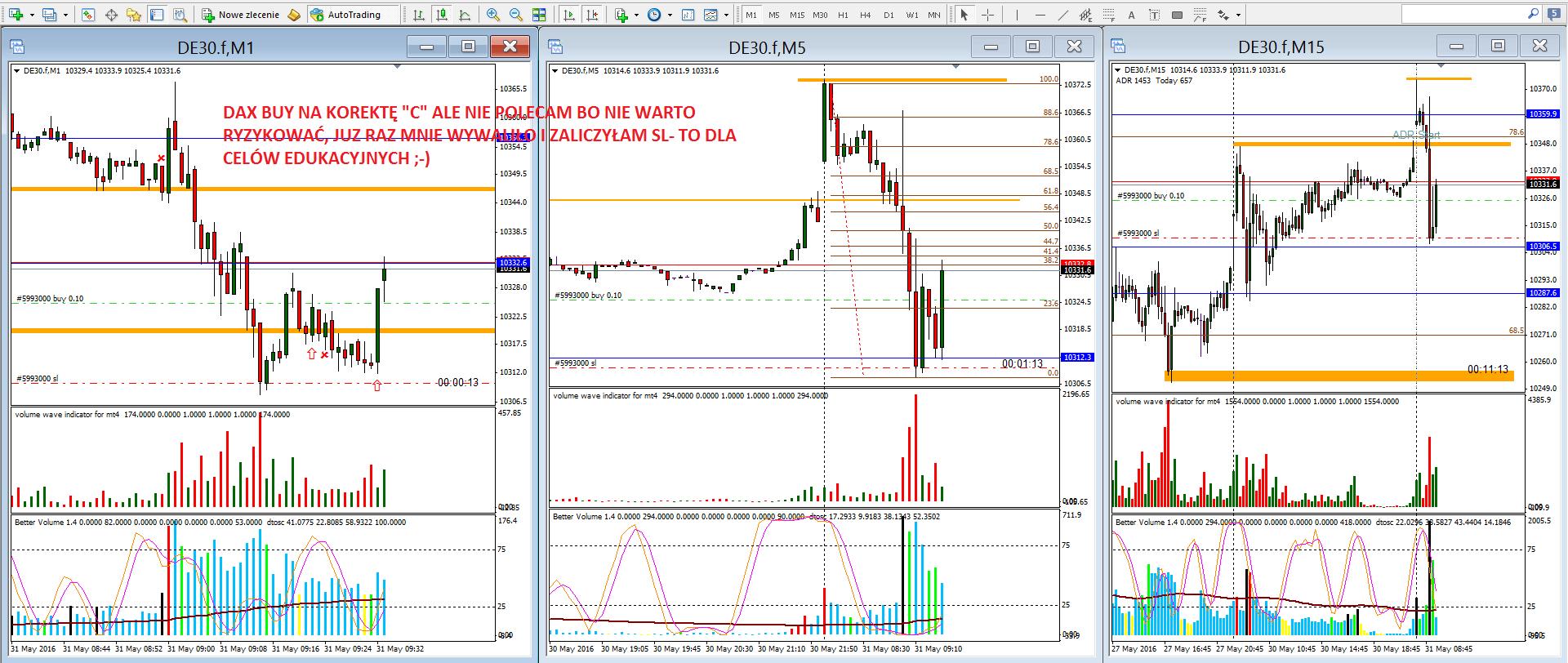 11-renko-scalping na renko-forex-skuteczna strategia-myforex-trader-trading-waluty-dax-prosta strategia tradingowa-broker-sukces-wolumen-vsa-świece japońskie-trading