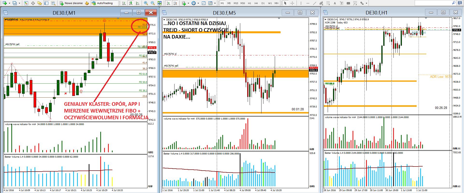 13-forex-skuteczna strategia-myforex-trader-trading-waluty-dax-prosta strategia tradingowa-broker-sukces-wolumen-vsa-świec japońskie-formacje świecowe-poziomy fibo-scalping