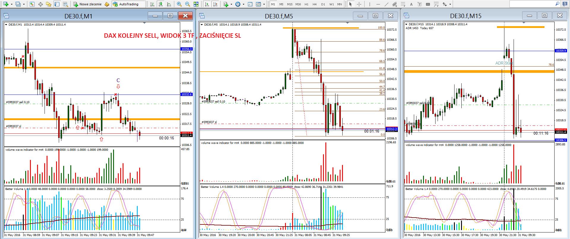 14-renko-scalping na renko-forex-skuteczna strategia-myforex-trader-trading-waluty-dax-prosta strategia tradingowa-broker-sukces-wolumen-vsa-świece japońskie-trading