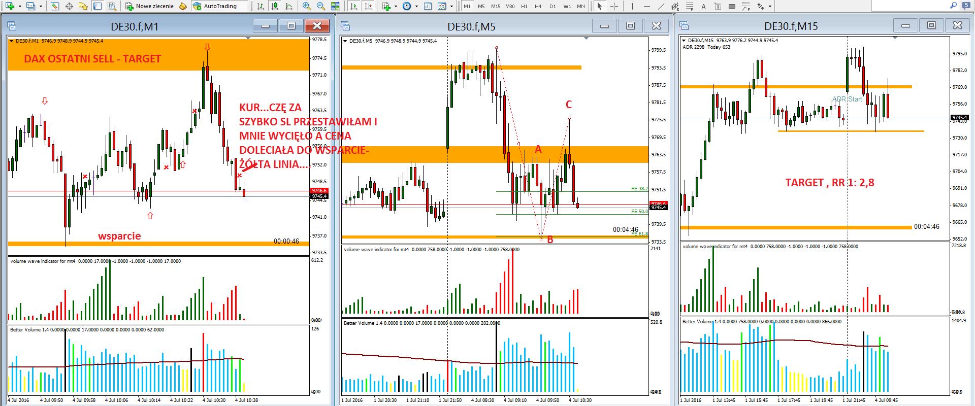 16-forex-skuteczna strategia-myforex-trader-trading-waluty-dax-prosta strategia tradingowa-broker-sukces-wolumen-vsa-świec japońskie-formacje świecowe-poziomy fibo-scalping