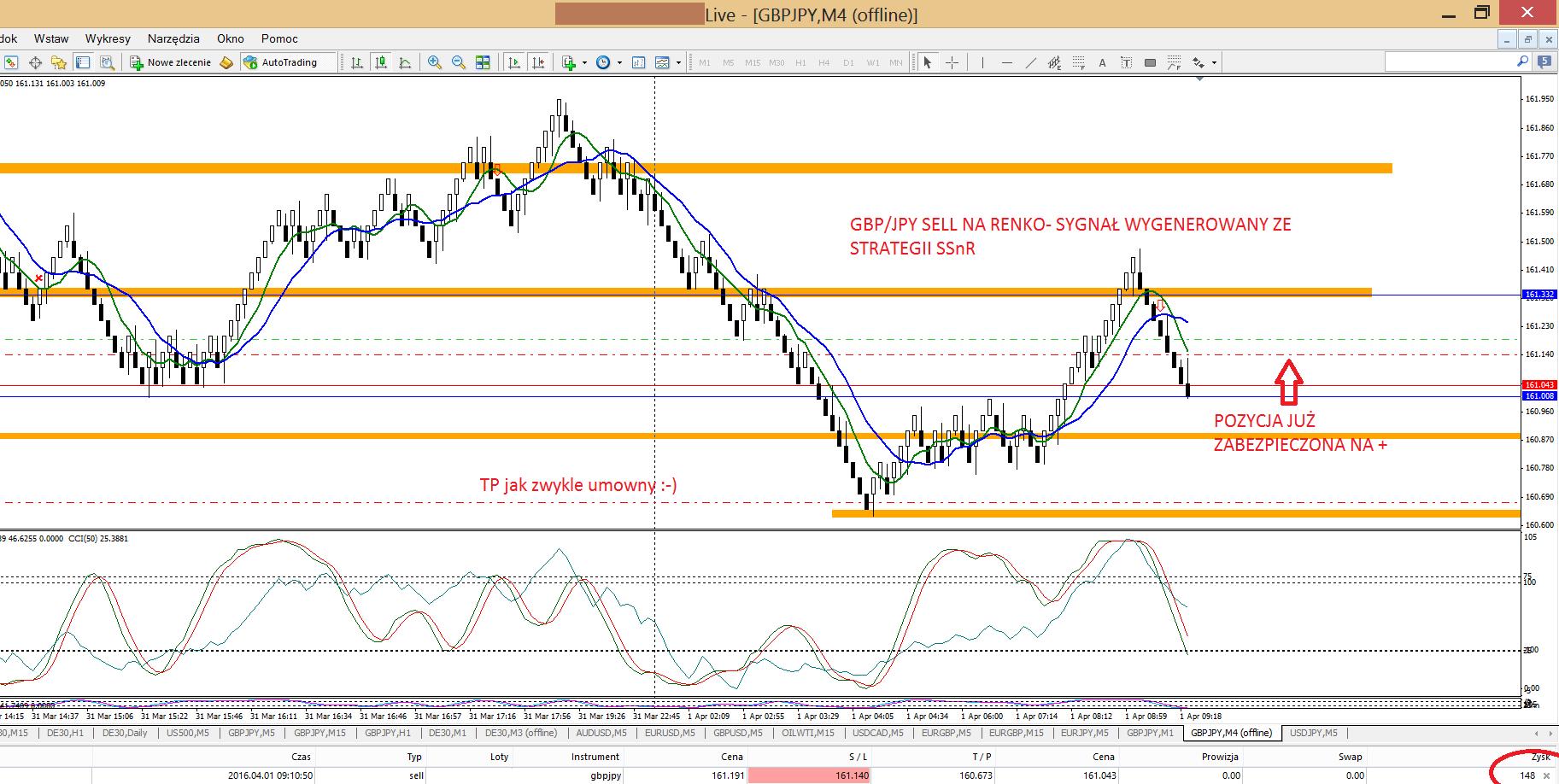 2-forex-scalping-skuteczna strategia na forex-renko-scalping na renko-trading-trader-dax-waluty