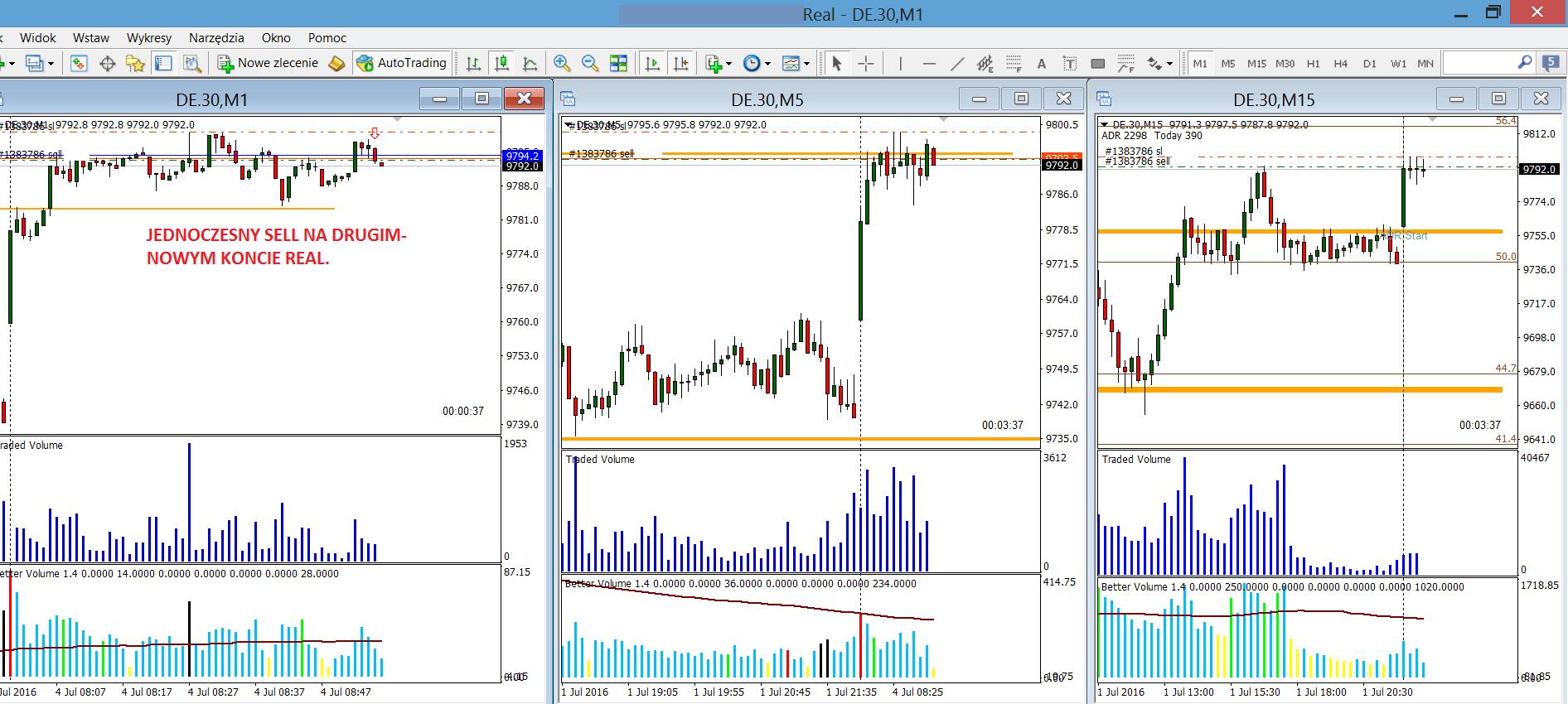 2-forex-skuteczna strategia-myforex-trader-trading-waluty-dax-prosta strategia tradingowa-broker-sukces-wolumen-vsa-świec japońskie-formacje świecowe-poziomy fibo-scalping