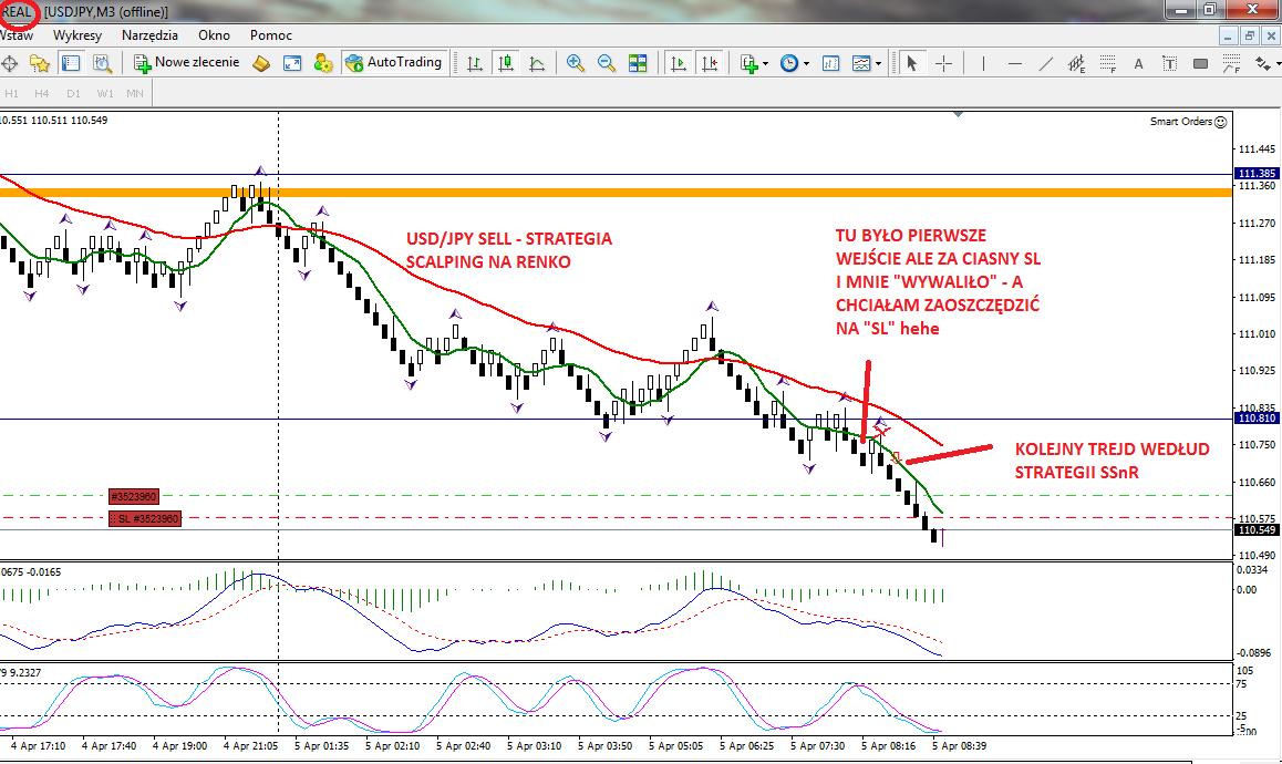 2-forex-stan konta-trading-procent składany-scalping-renko-strategia renko-treder-dax-waluty-konto-broker-myforex
