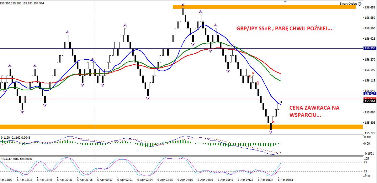 24-forex-stan konta-trading-procent składany-scalping-renko-strategia renko-treder-dax-waluty-konto-broker-myforex