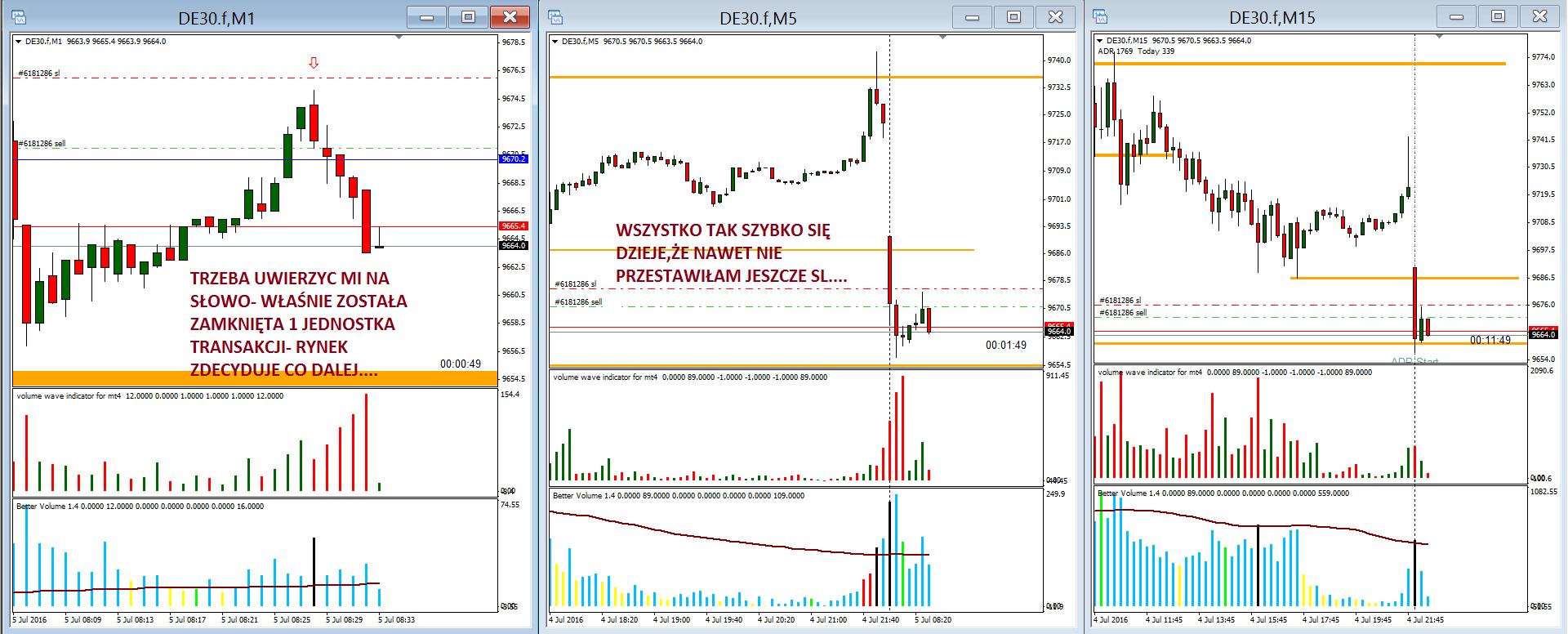 3-forex-skuteczna strategia-myforex-trader-trading-waluty-dax-prosta strategia tradingowa-broker-sukces-wolumen-vsa-świec japońskie-formacje świecowe-poziomy fibo-scalping