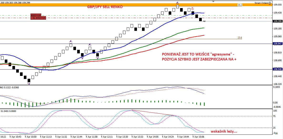 3-forex-sukces-marzenia-trading-scalping-skuteczna strategia-bogactwo-broker-myforex-dax-waluty-renko