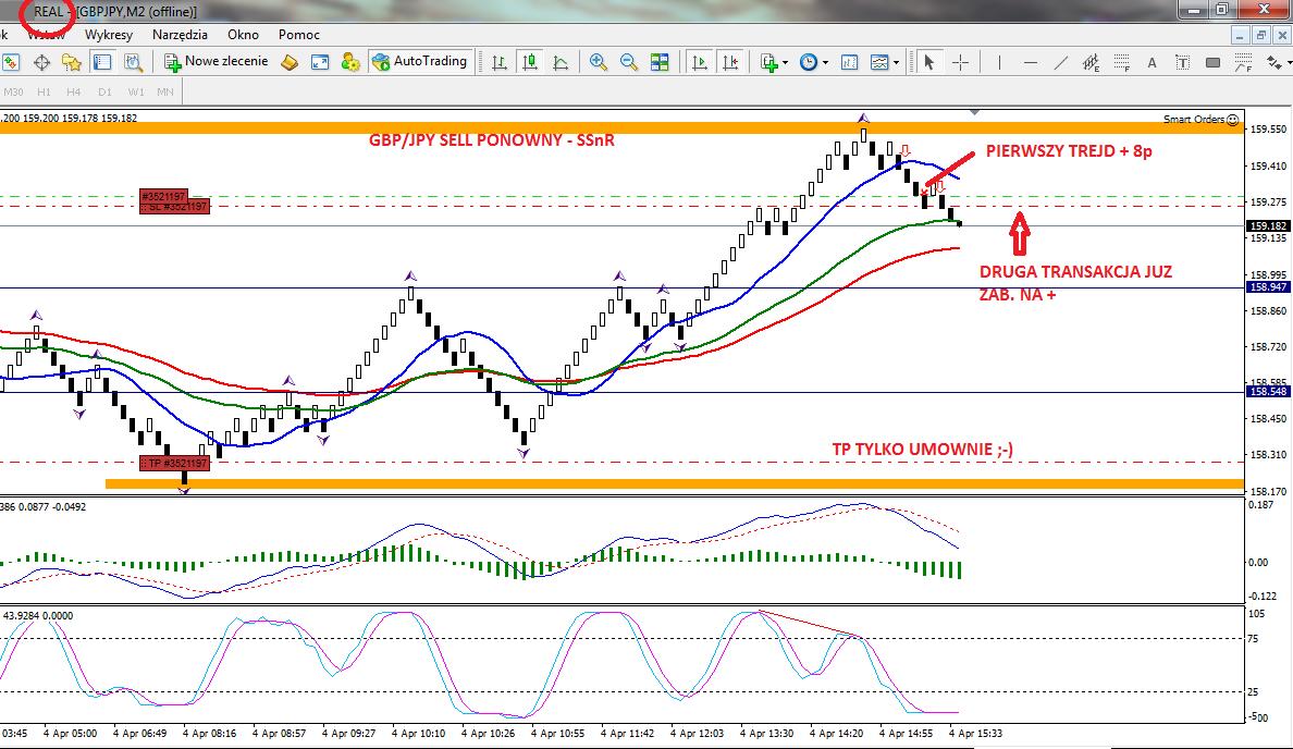 4-forex-sukces-marzenia-trading-scalping-skuteczna strategia-bogactwo-broker-myforex-dax-waluty-renko