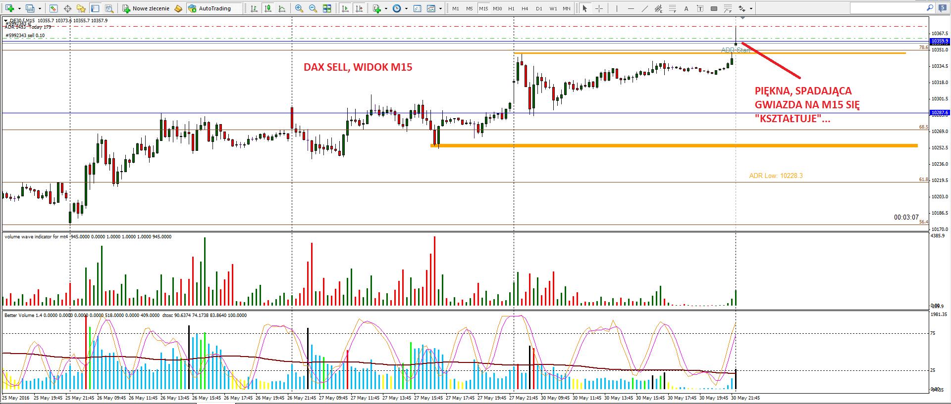 4-renko-scalping na renko-forex-skuteczna strategia-myforex-trader-trading-waluty-dax-prosta strategia tradingowa-broker-sukces-wolumen-vsa-świece japońskie-trading