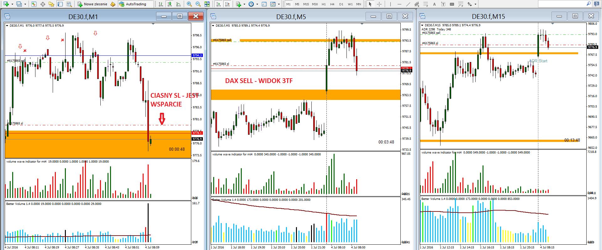 5-forex-skuteczna strategia-myforex-trader-trading-waluty-dax-prosta strategia tradingowa-broker-sukces-wolumen-vsa-świec japońskie-formacje świecowe-poziomy fibo-scalping
