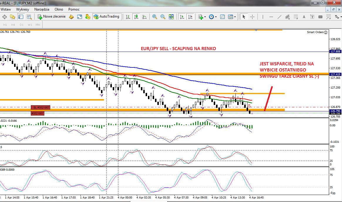 6-forex-sukces-marzenia-trading-scalping-skuteczna strategia-bogactwo-broker-myforex-dax-waluty-renko