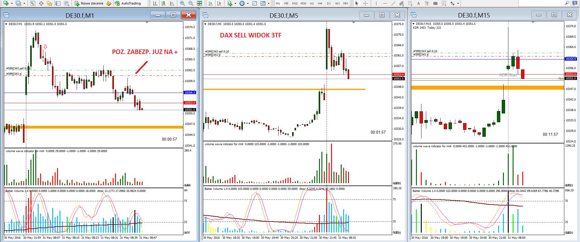 6-renko-scalping na renko-forex-skuteczna strategia-myforex-trader-trading-waluty-dax-prosta strategia tradingowa-broker-sukces-wolumen-vsa-świece japońskie-trading