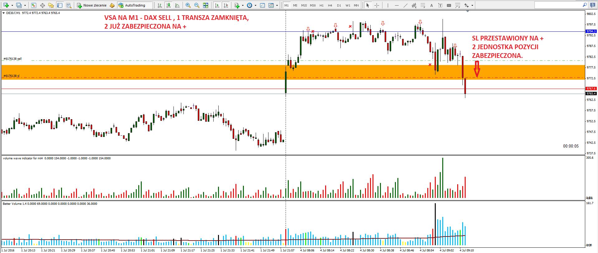 8-forex-skuteczna strategia-myforex-trader-trading-waluty-dax-prosta strategia tradingowa-broker-sukces-wolumen-vsa-świec japońskie-formacje świecowe-poziomy fibo-scalping