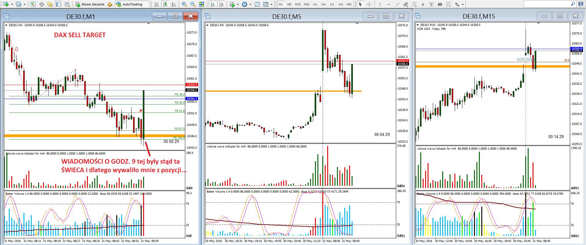 8-renko-scalping na renko-forex-skuteczna strategia-myforex-trader-trading-waluty-dax-prosta strategia tradingowa-broker-sukces-wolumen-vsa-świece japońskie-trading