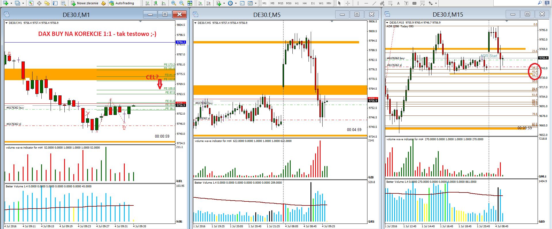 9-forex-skuteczna strategia-myforex-trader-trading-waluty-dax-prosta strategia tradingowa-broker-sukces-wolumen-vsa-świec japońskie-formacje świecowe-poziomy fibo-scalping