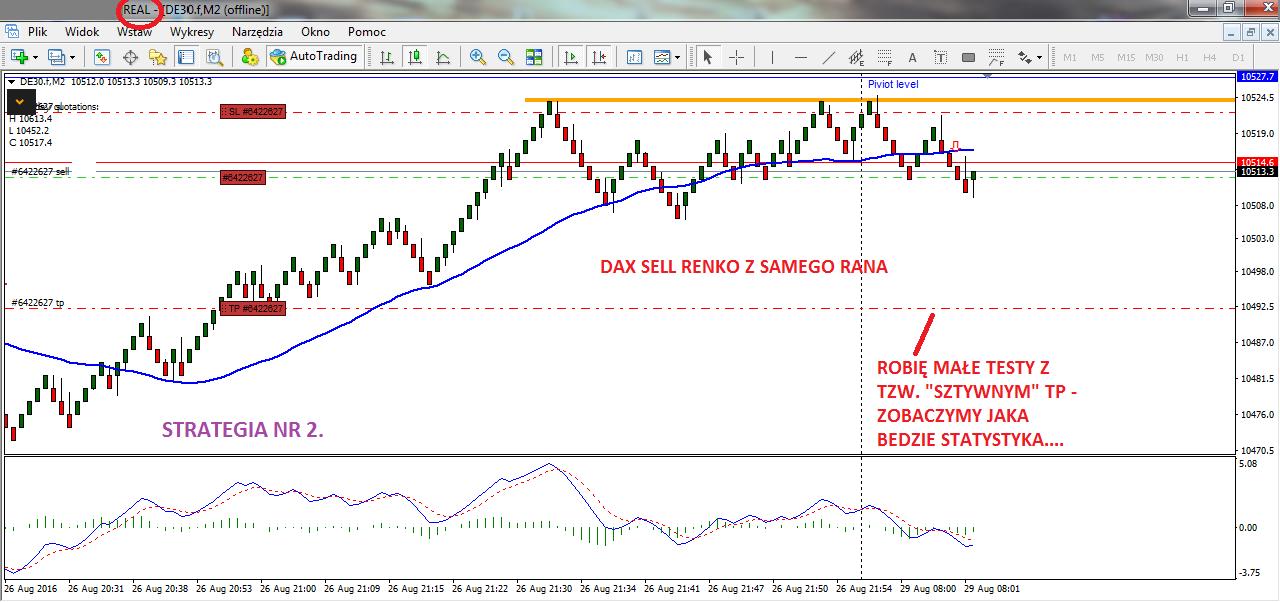 V-scalping na renko-forex-skuteczna strategia-myforex-trader-trading-waluty-dax-prosta strategia tradingowa-broker-sukces-poziomy fibo