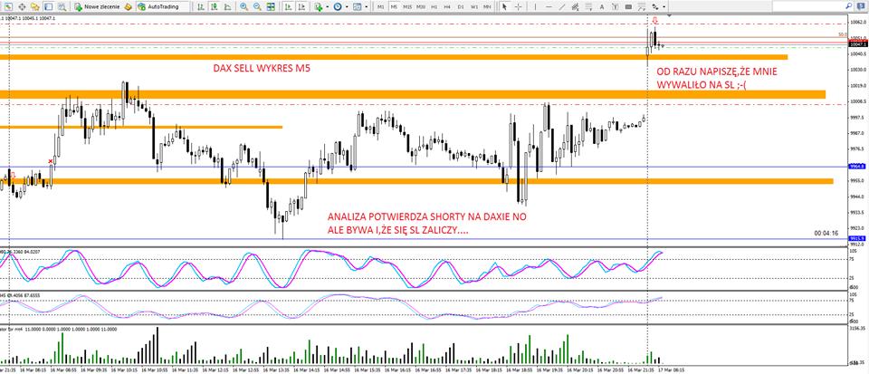 dax-sell-renko-forex-trading-wolumen-myforex