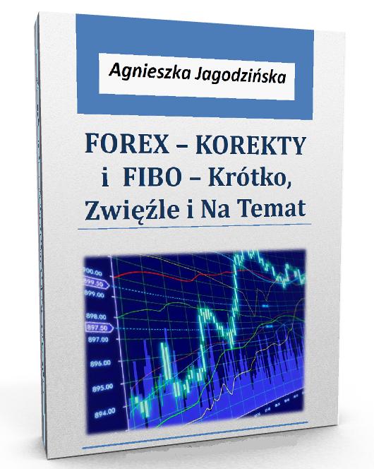 forex-korekty-i-fibo-rynek-trading-trejdy-pieniadze-zarabianie-wykresy