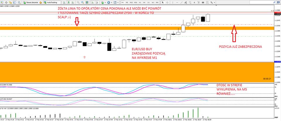scalp-scalping-na-dax-forex-renko-trading-trejd-zyskowna-transakcja