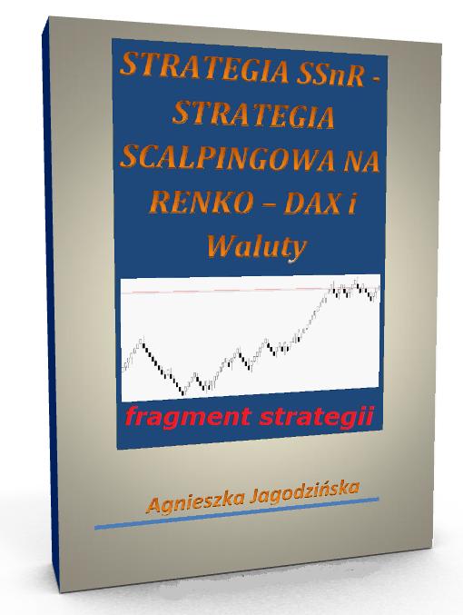 strategia-scalpingowa-na-renko-dax-waluty-forex-trading-trejdy-wykresy