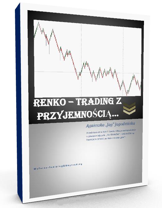 trading-z-przyjemnoscia-scalping-renko-dax-forex-myforex-waluty-skuteczna-strategia-tradingowa-poziomy-fibo-