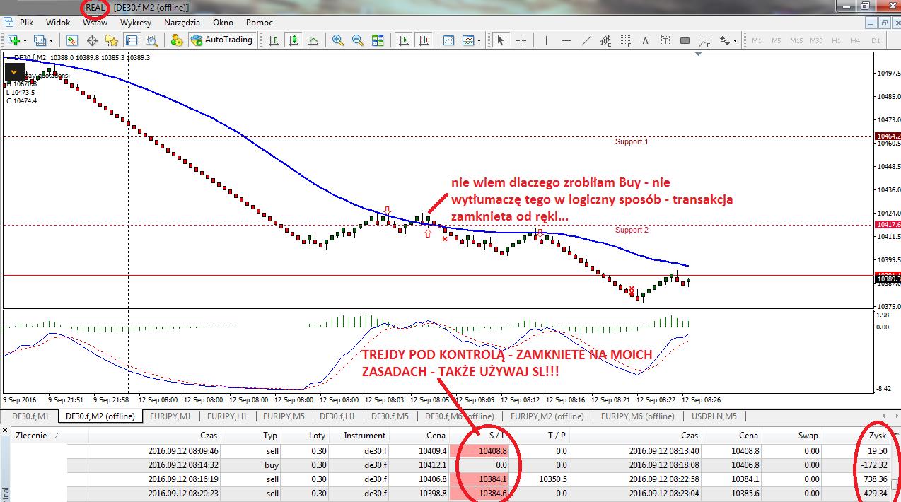 6-dax-renko-forex-myforex-scalping-skuteczna-strategia-tradingowa-agnieszka-jagodzinska-scalping-strategia-scalpingowa-trading-inwestycje-poziomy-fibonacciego