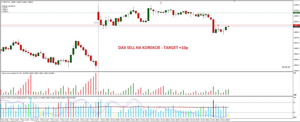 2-dax-forex-scalping-trading-strategia-forex-price-action-wsparcia-i-opory-na-forex-wolumen-vsa-agnieszka-jagodzinska-myforex