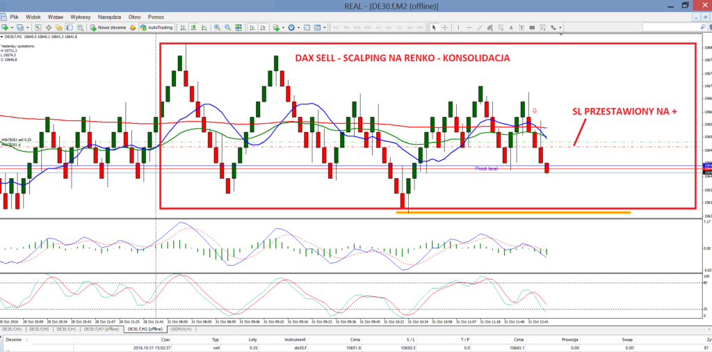 2-dax-scalping-renko-forex-scalping-na-renko-skuteczny-trading-strategia-renko-agnieszka-jagodzinska