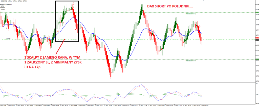 3-dax-scalping-forex-renko-heiken-ashi-strategia-renko-scalping-na-forex-price-action-agnieszka-jagodzinska