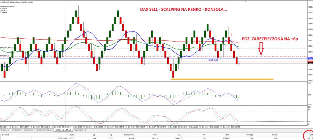 3-dax-scalping-renko-forex-scalping-na-renko-skuteczny-trading-strategia-renko-agnieszka-jagodzinska