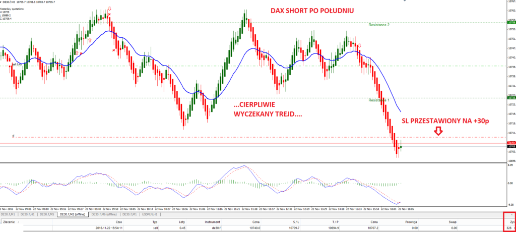4-dax-scalping-forex-renko-heiken-ashi-strategia-renko-scalping-na-forex-price-action-agnieszka-jagodzinska