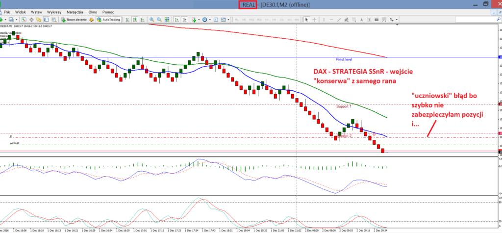 1-dax-strategia-scalpingowa-fore-renko-scalping-agnieszka-jagodzinska-myforex-price-action-trading