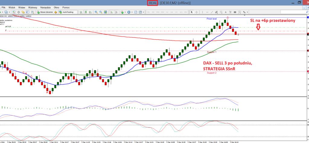 6-dax-strategia-scalpingowa-fore-renko-scalping-agnieszka-jagodzinska-myforex-price-action-trading