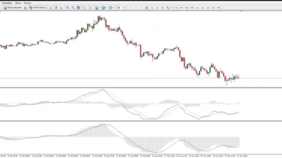 2-wskazniki-indicators-metatrader-forex-trading-platforma mt4-scalping-renko-dax-agnieszka jagodzinska-wykresy